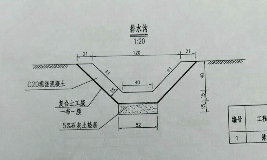 高铁排水沟图纸
