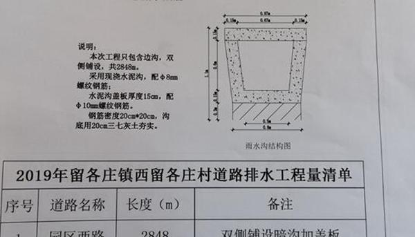沧州矩形排水沟图纸